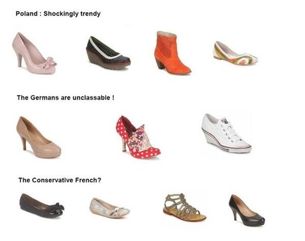 Shoe taste across Europe: Poland, Germany, France (top to bottom)