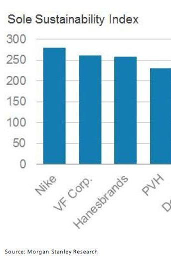 VF Brands: Global Supply Chain Strategy Harvard Case Solution & Analysis