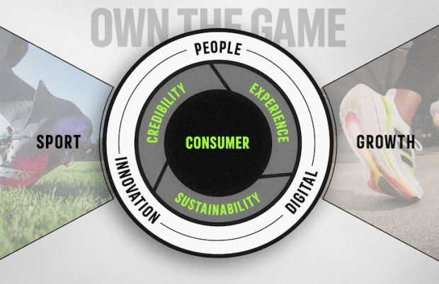 Adidas strategy 'Own the Game' graphic