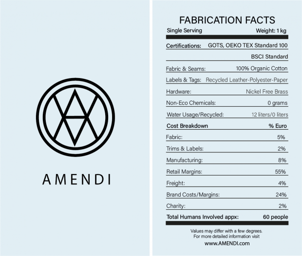 Tag listing Amendi's fabrication facts